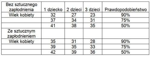 tabelka2